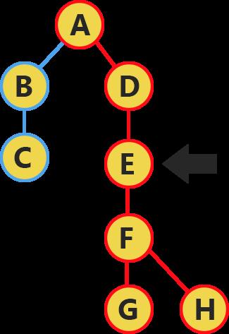 InputTransparent Hierarchy